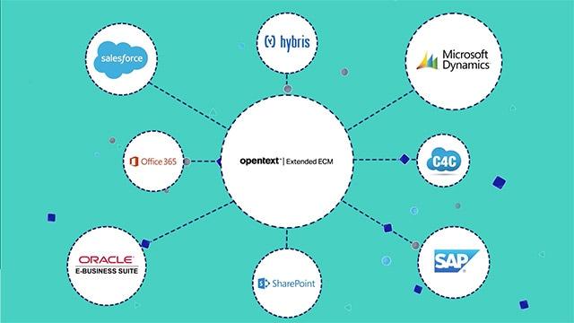 Enterprise Content Management Systems | OpenText Extended ECM Platform