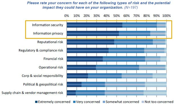 information security and privacy | opentext