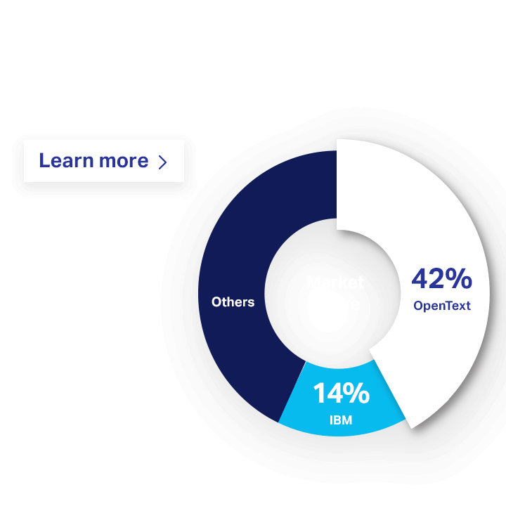Empowering the Intelligent and Connected Enterprise | OpenText
