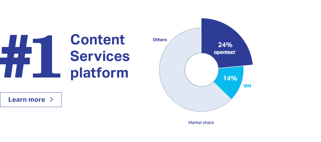 Number one Content Services platform